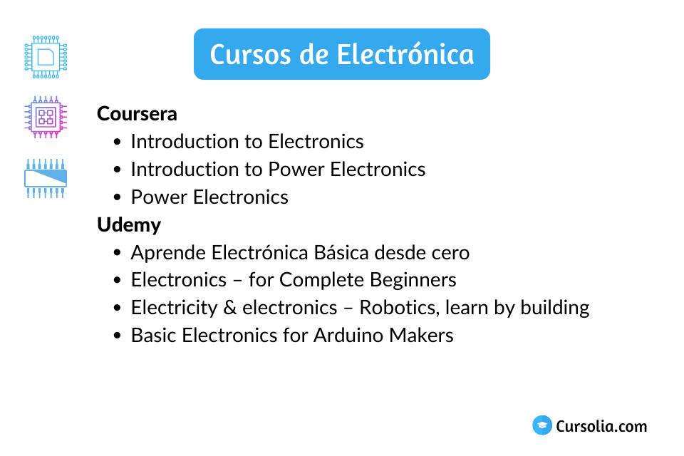 Cursos de Electrónica